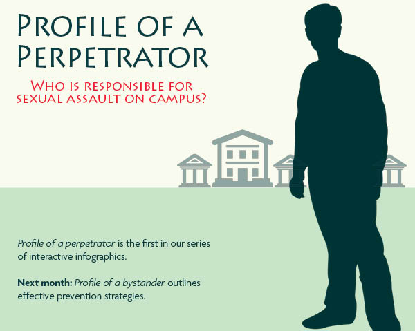 Profile of a perpetrator: Who is responsible for sexual assault on campus?